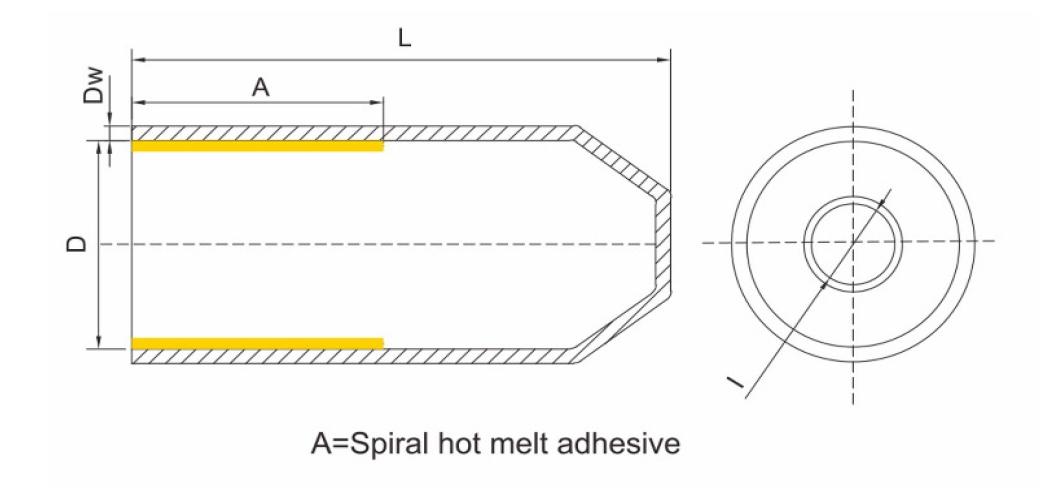 heat shrink end cap