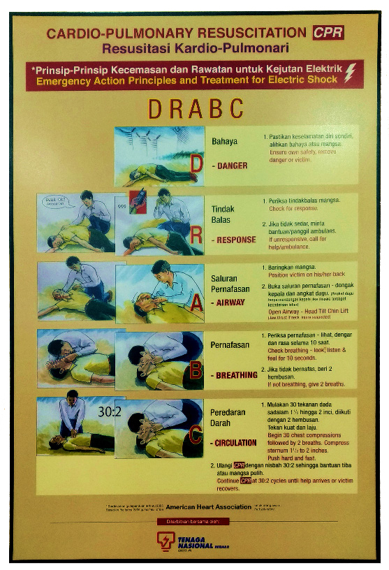 2. CPR Poster DRABC